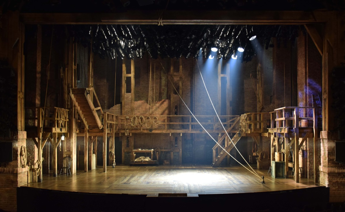 The set of Hamilton