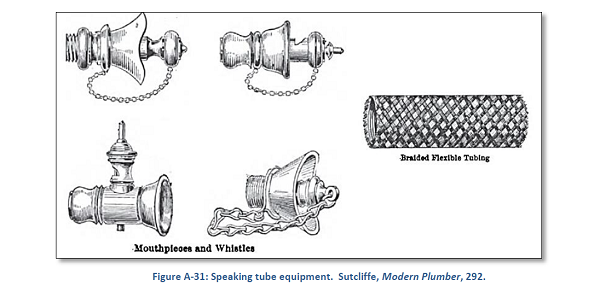 Mouthpieces and Whistles for speaking tubes. From Modern Plumber