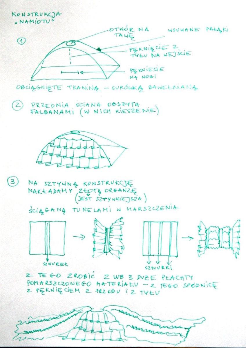 Magdalena Dabrowska's sketches and instructions for building the dress.