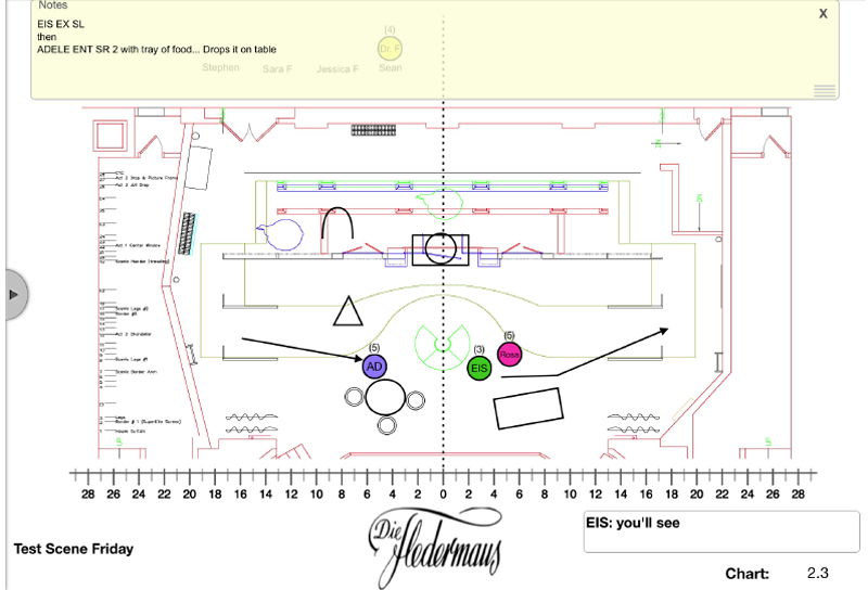 A final page export of Die Fledermaus, stage managed by Briana Maxwell.